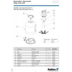 Tank, Pahlen-515/615-filter