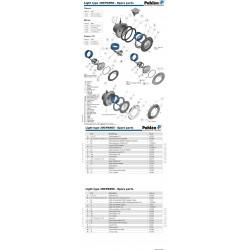 Kabeltätning + kabelförskruvning 300/170