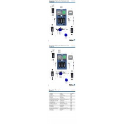 Kretskort utbyte MiniMaster pH