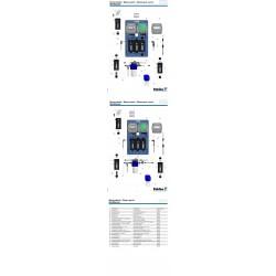 Elektrod pH, MiniMaster